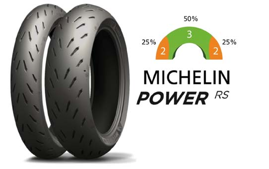 Michelin Power rs moto rehvid